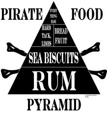 pirate food pyramid