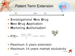 patent term extension