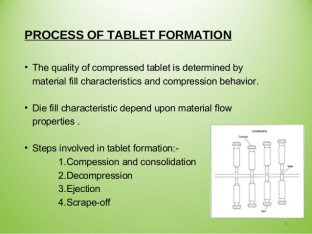 tablet-compression-machine