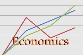 what-is-economics