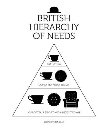 tea hierarchy.jpg